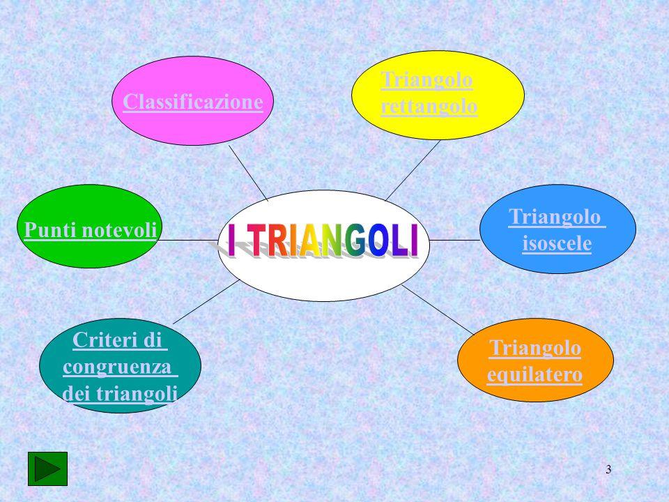 I TRIANGOLI Triangolo rettangolo Classificazione Triangolo isoscele