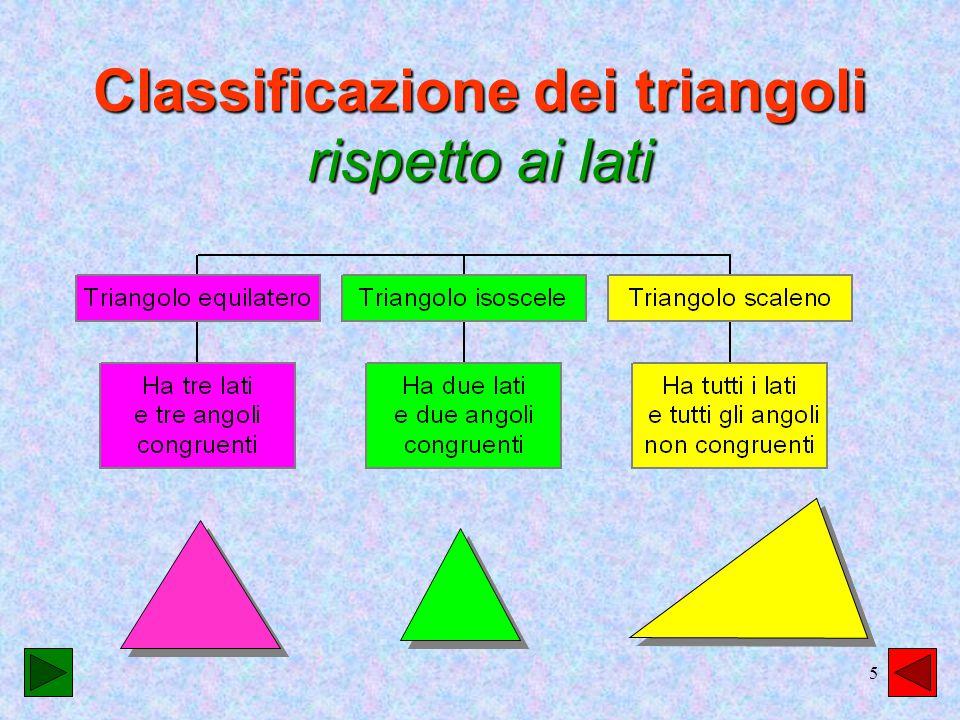 Classificazione dei triangoli rispetto ai lati