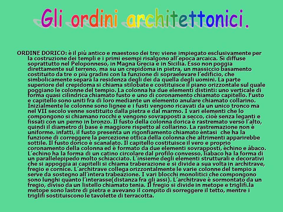 Gli ordini architettonici.
