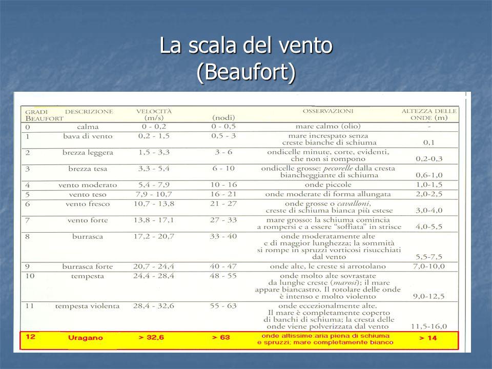 La scala del vento (Beaufort)