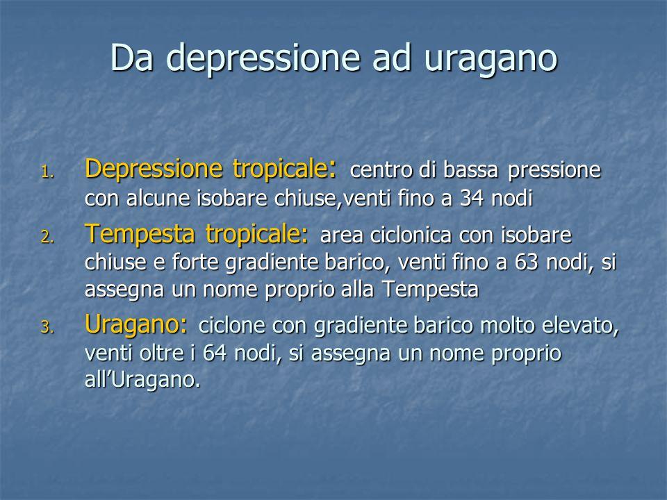 Da depressione ad uragano