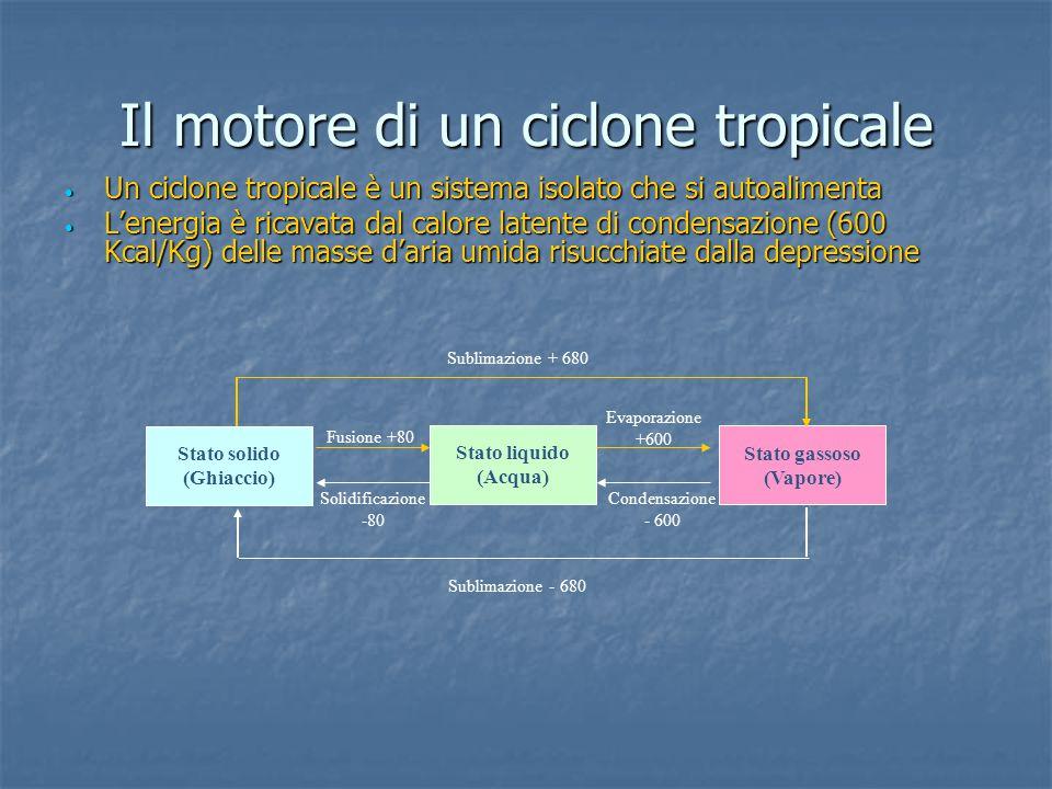 Il motore di un ciclone tropicale