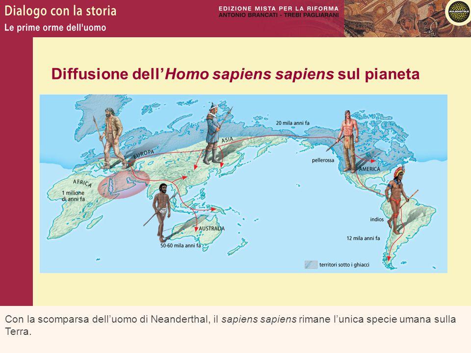 Diffusione dell'Homo sapiens sapiens sul pianeta