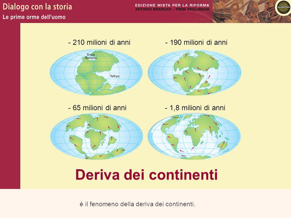Deriva dei continenti - 210 milioni di anni - 190 milioni di anni