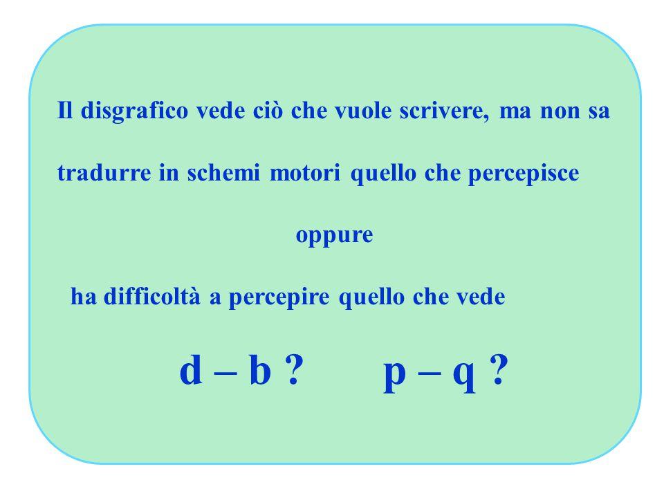 d – b p – q Il disgrafico vede ciò che vuole scrivere, ma non sa