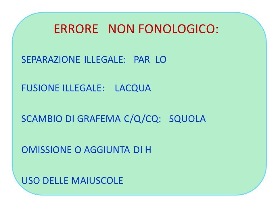 ERRORE NON FONOLOGICO:
