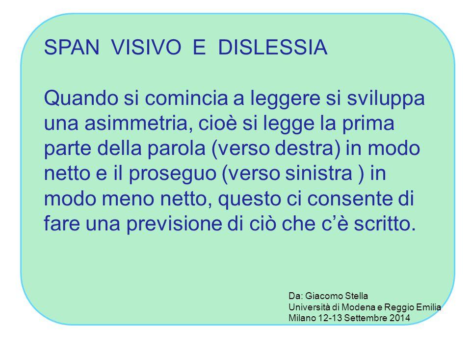 SPAN VISIVO E DISLESSIA