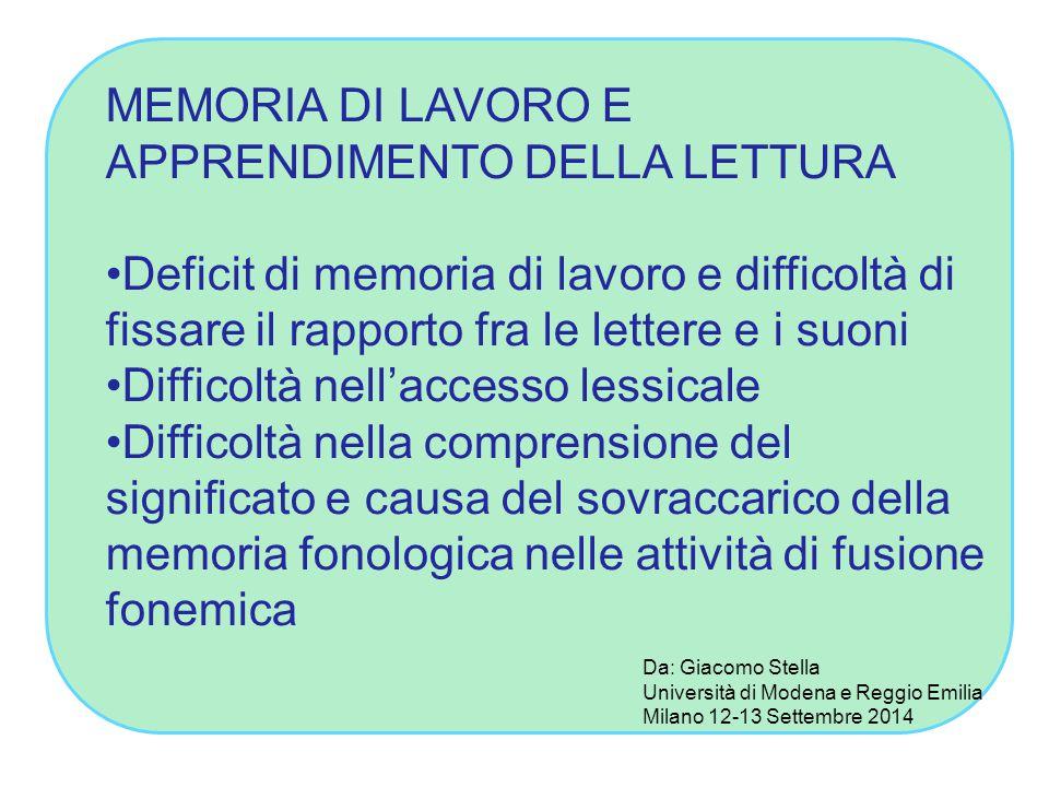 MEMORIA DI LAVORO E APPRENDIMENTO DELLA LETTURA