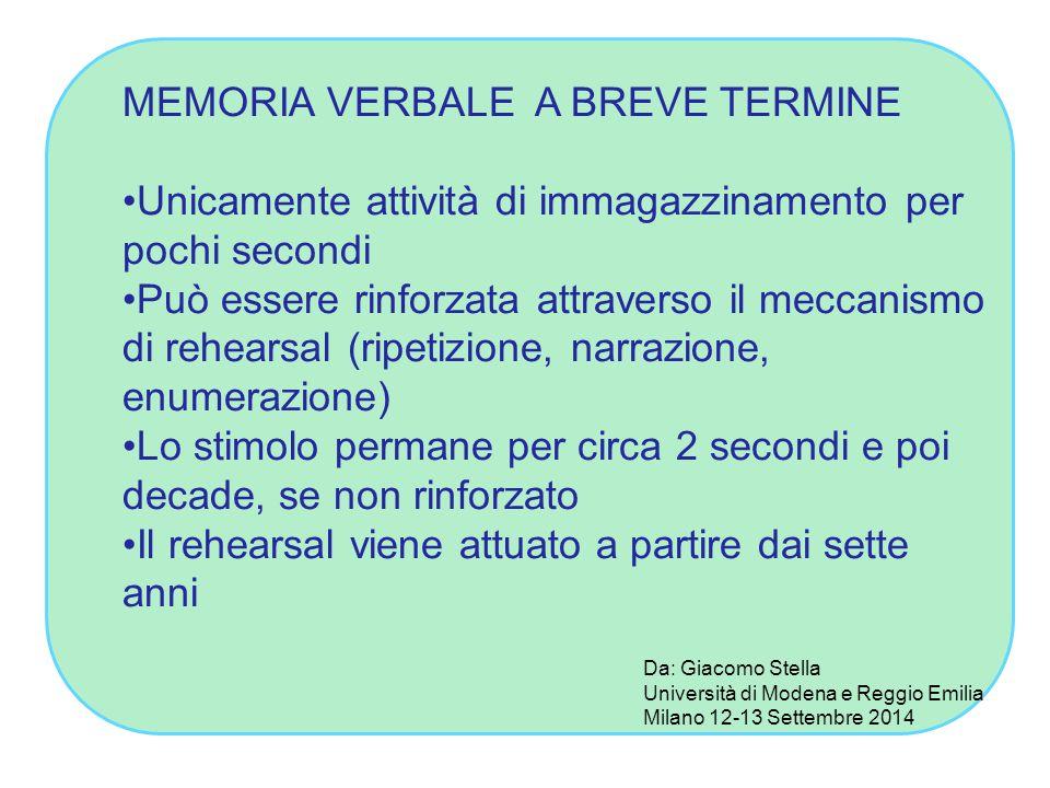 MEMORIA VERBALE A BREVE TERMINE