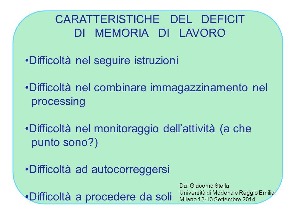 CARATTERISTICHE DEL DEFICIT DI MEMORIA DI LAVORO