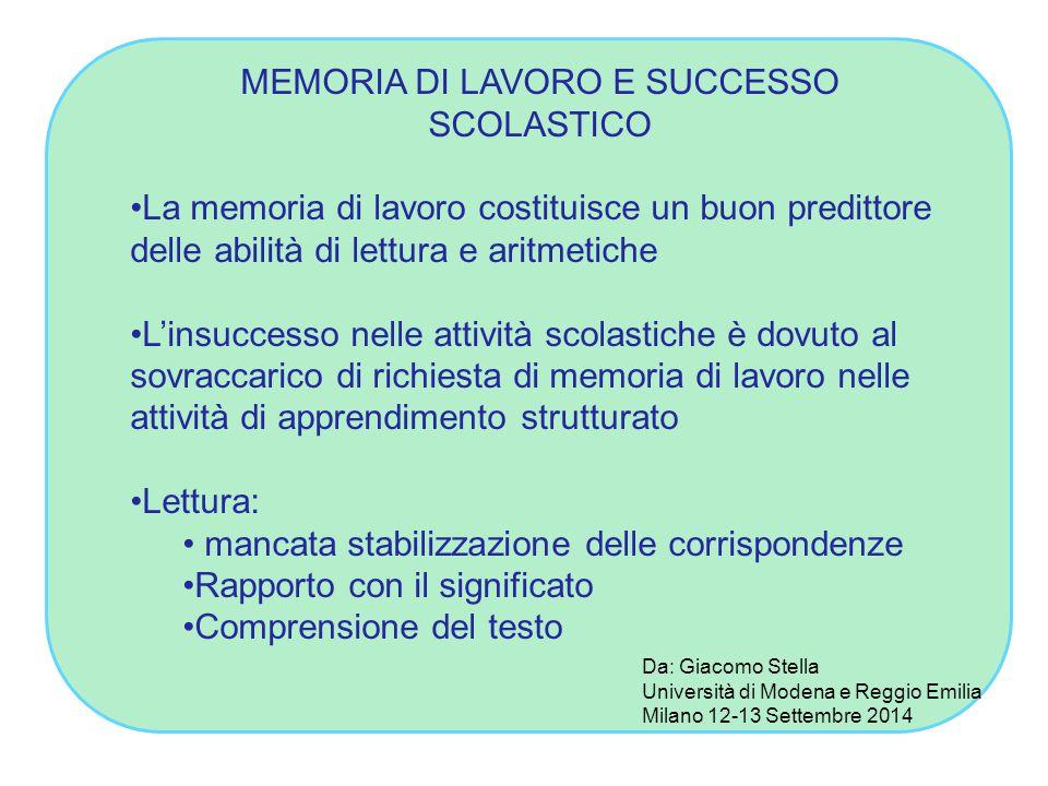 MEMORIA DI LAVORO E SUCCESSO SCOLASTICO