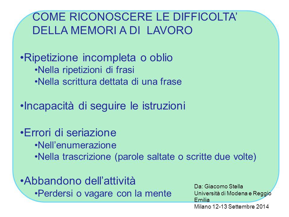 COME RICONOSCERE LE DIFFICOLTA' DELLA MEMORI A DI LAVORO