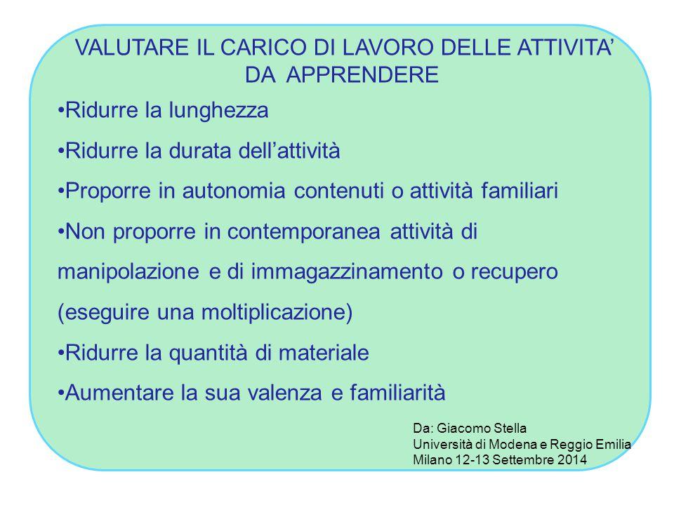 VALUTARE IL CARICO DI LAVORO DELLE ATTIVITA' DA APPRENDERE