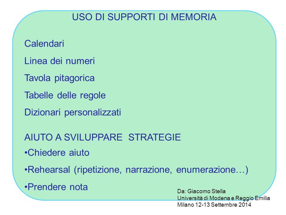 USO DI SUPPORTI DI MEMORIA