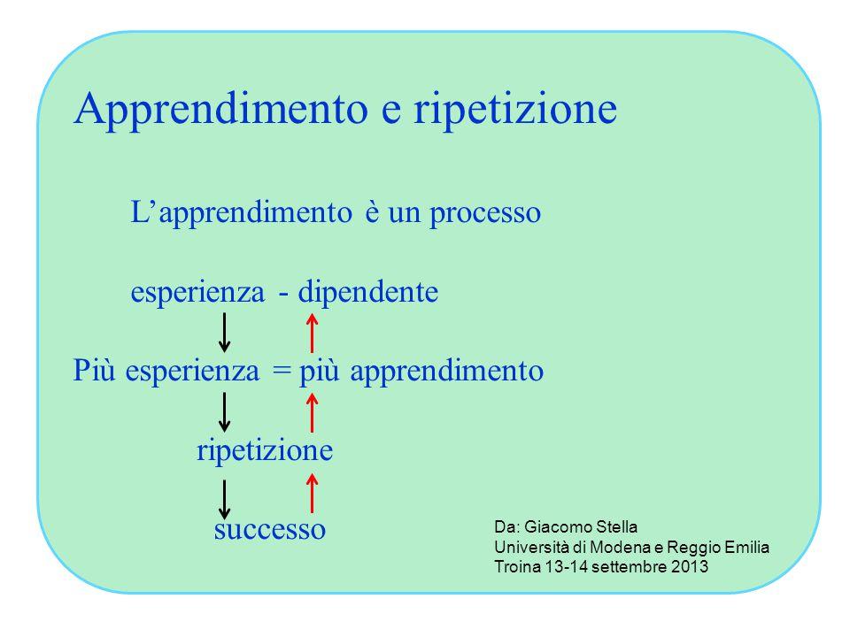 Apprendimento e ripetizione