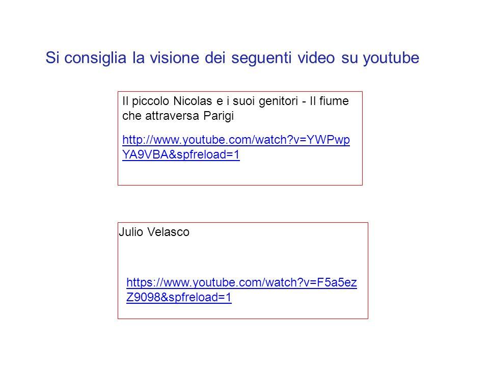 Si consiglia la visione dei seguenti video su youtube