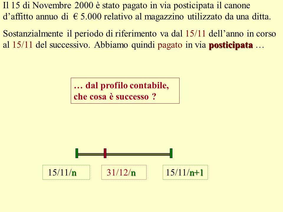 Il 15 di Novembre 2000 è stato pagato in via posticipata il canone d'affitto annuo di € 5.000 relativo al magazzino utilizzato da una ditta.