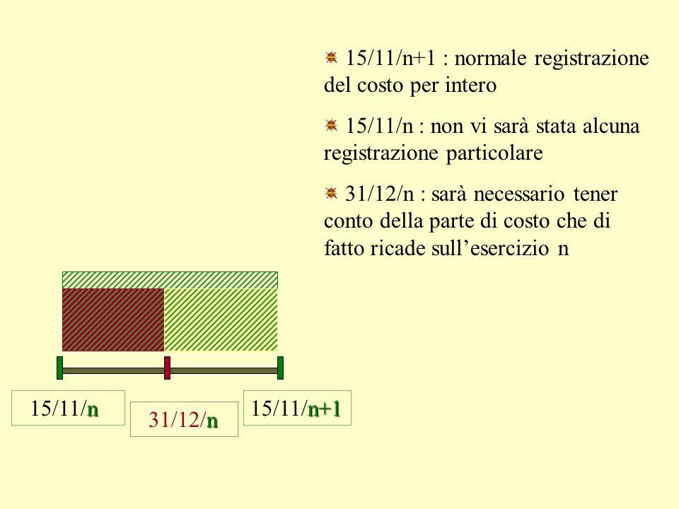 15/11/n+1 : normale registrazione del costo per intero