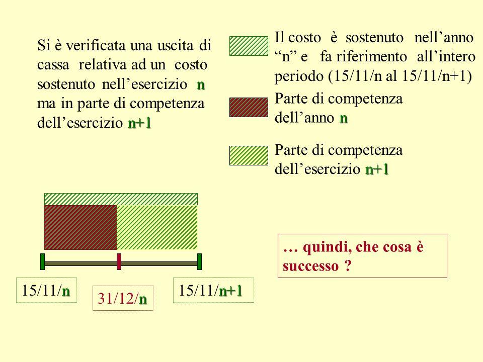 Il costo è sostenuto nell'anno n e fa riferimento all'intero periodo (15/11/n al 15/11/n+1)