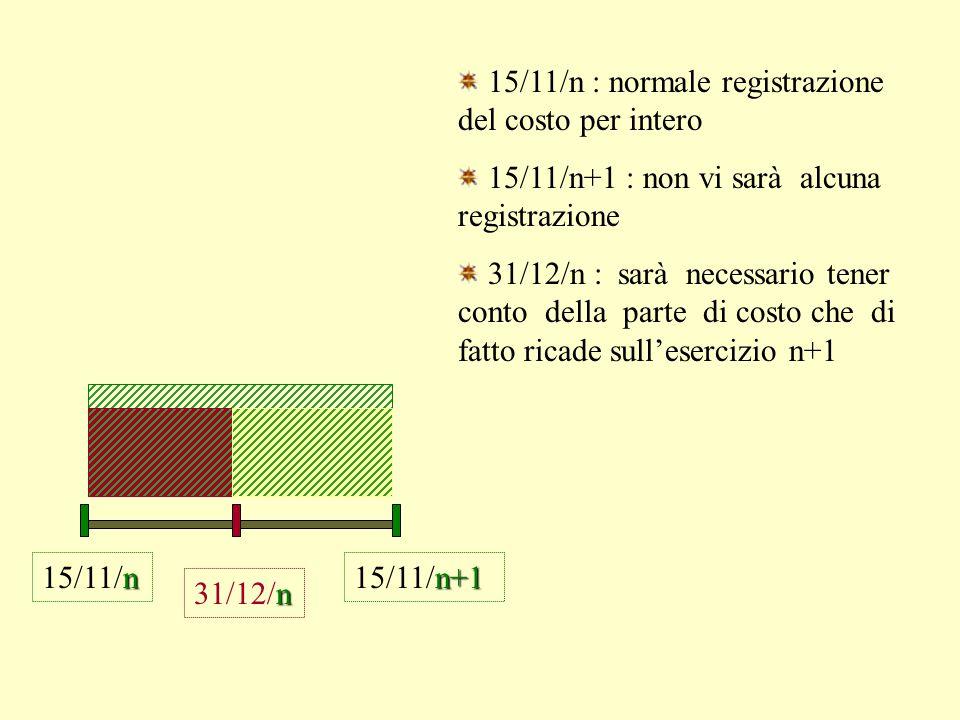 15/11/n : normale registrazione del costo per intero