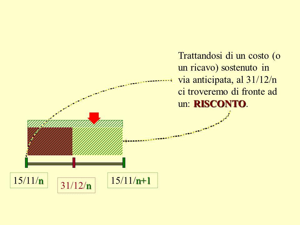 Trattandosi di un costo (o un ricavo) sostenuto in via anticipata, al 31/12/n ci troveremo di fronte ad un: RISCONTO.
