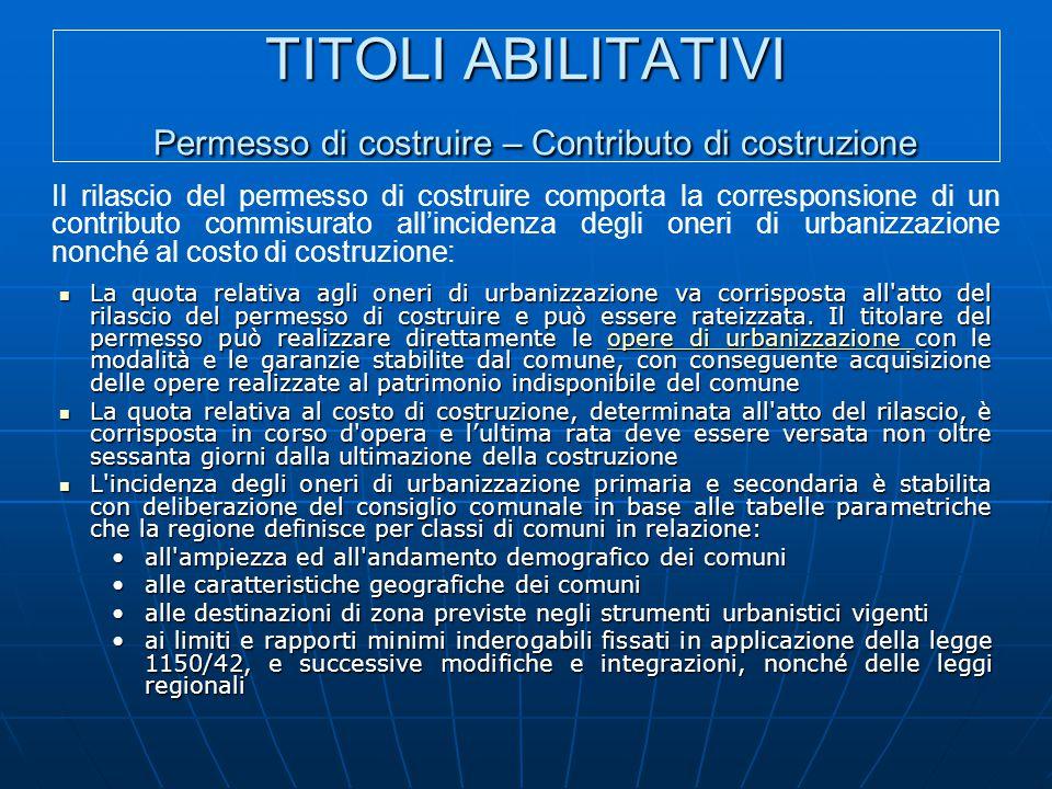 TITOLI ABILITATIVI Permesso di costruire – Contributo di costruzione