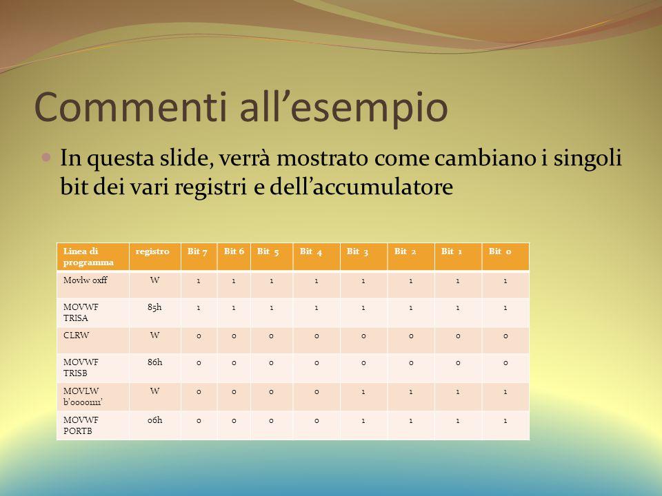 Commenti all'esempio In questa slide, verrà mostrato come cambiano i singoli bit dei vari registri e dell'accumulatore.