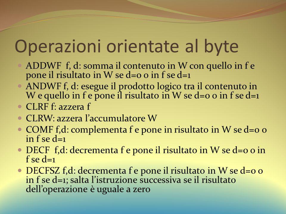 Operazioni orientate al byte