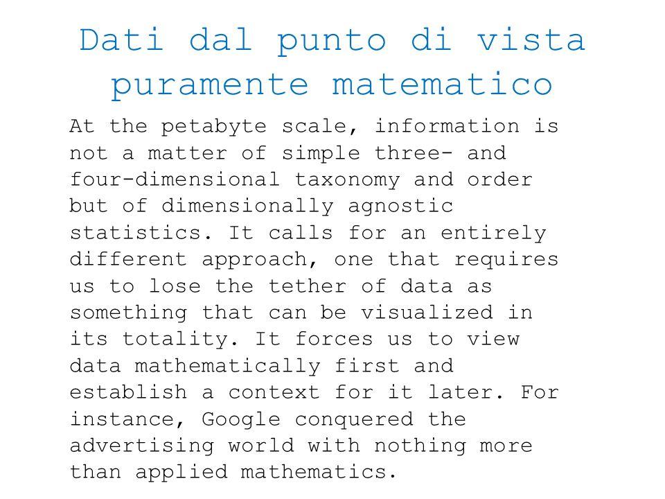 Dati dal punto di vista puramente matematico