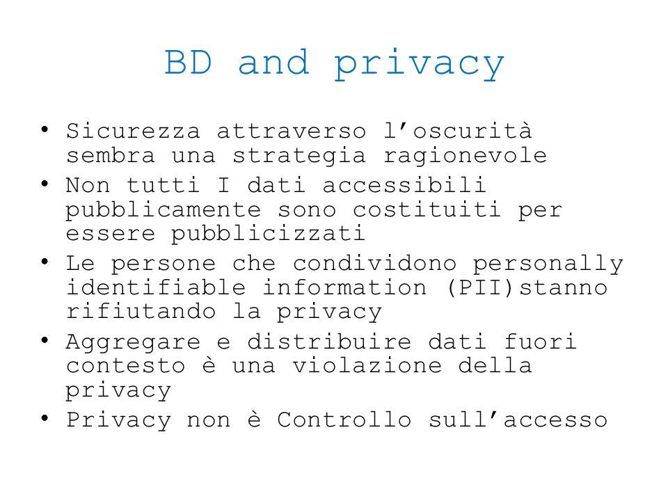BD and privacy Sicurezza attraverso l'oscurità sembra una strategia ragionevole.