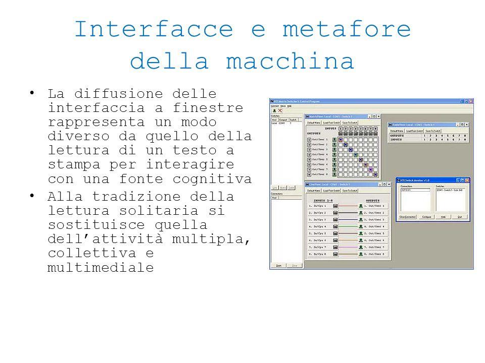 Interfacce e metafore della macchina