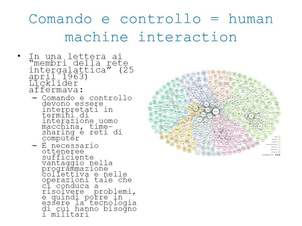 Comando e controllo = human machine interaction