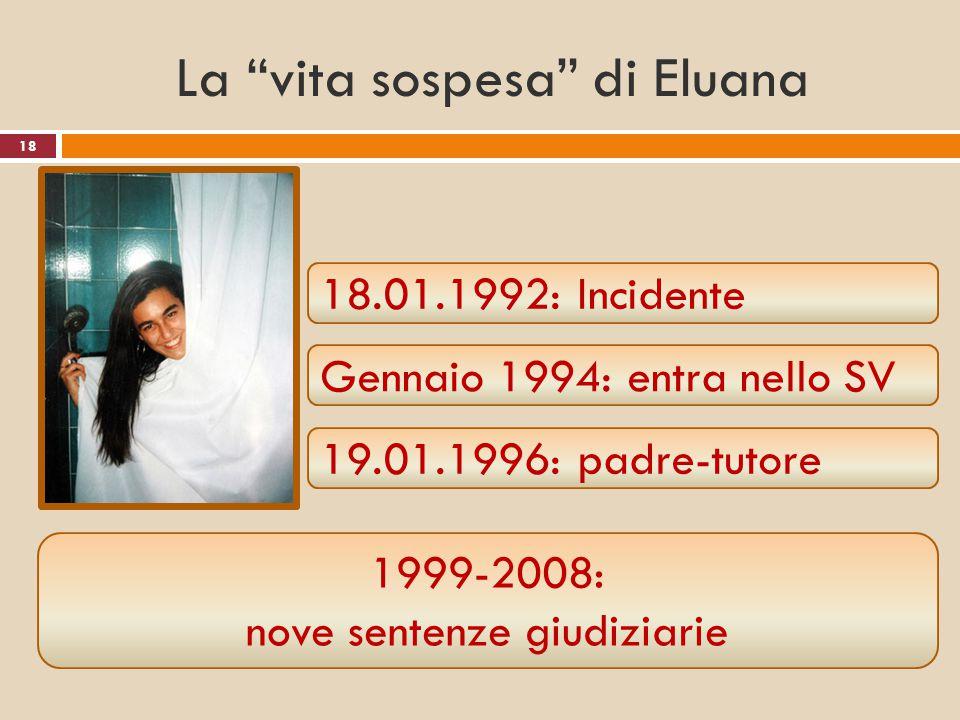 La vita sospesa di Eluana