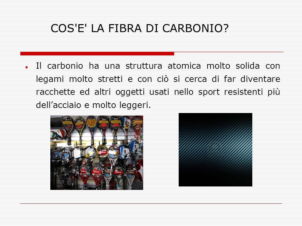 COS E LA FIBRA DI CARBONIO