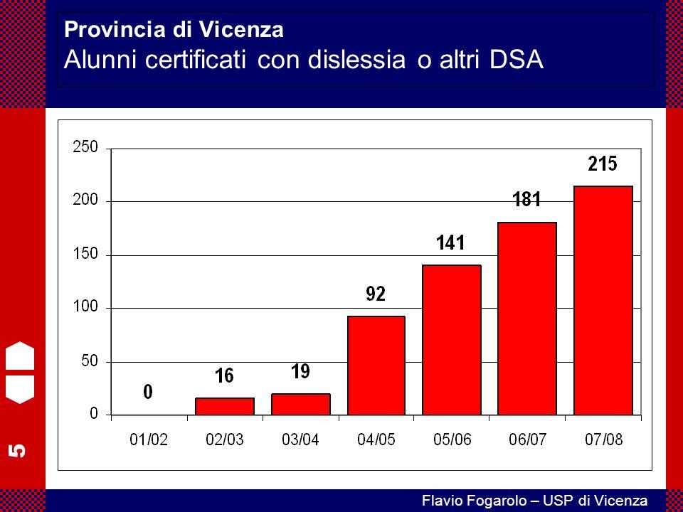 Provincia di Vicenza Alunni certificati con dislessia o altri DSA