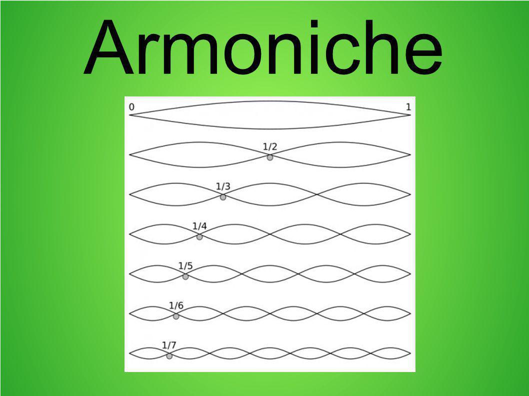 Armoniche