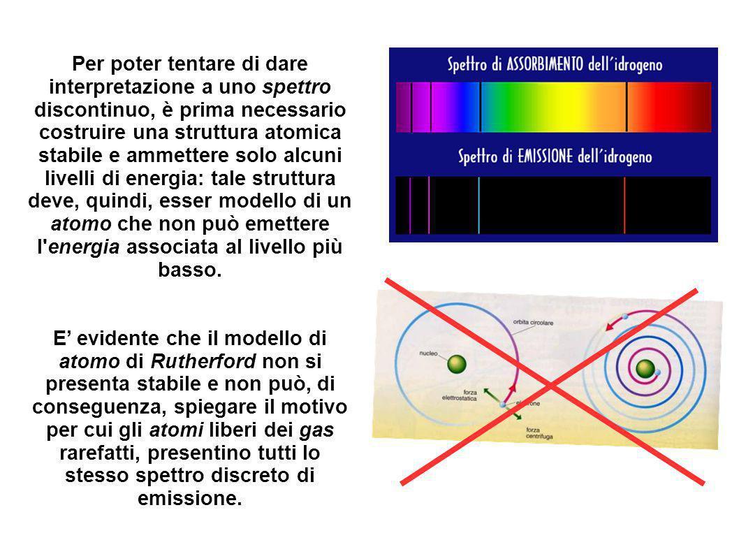 Per poter tentare di dare interpretazione a uno spettro discontinuo, è prima necessario costruire una struttura atomica stabile e ammettere solo alcuni livelli di energia: tale struttura deve, quindi, esser modello di un atomo che non può emettere l energia associata al livello più basso.