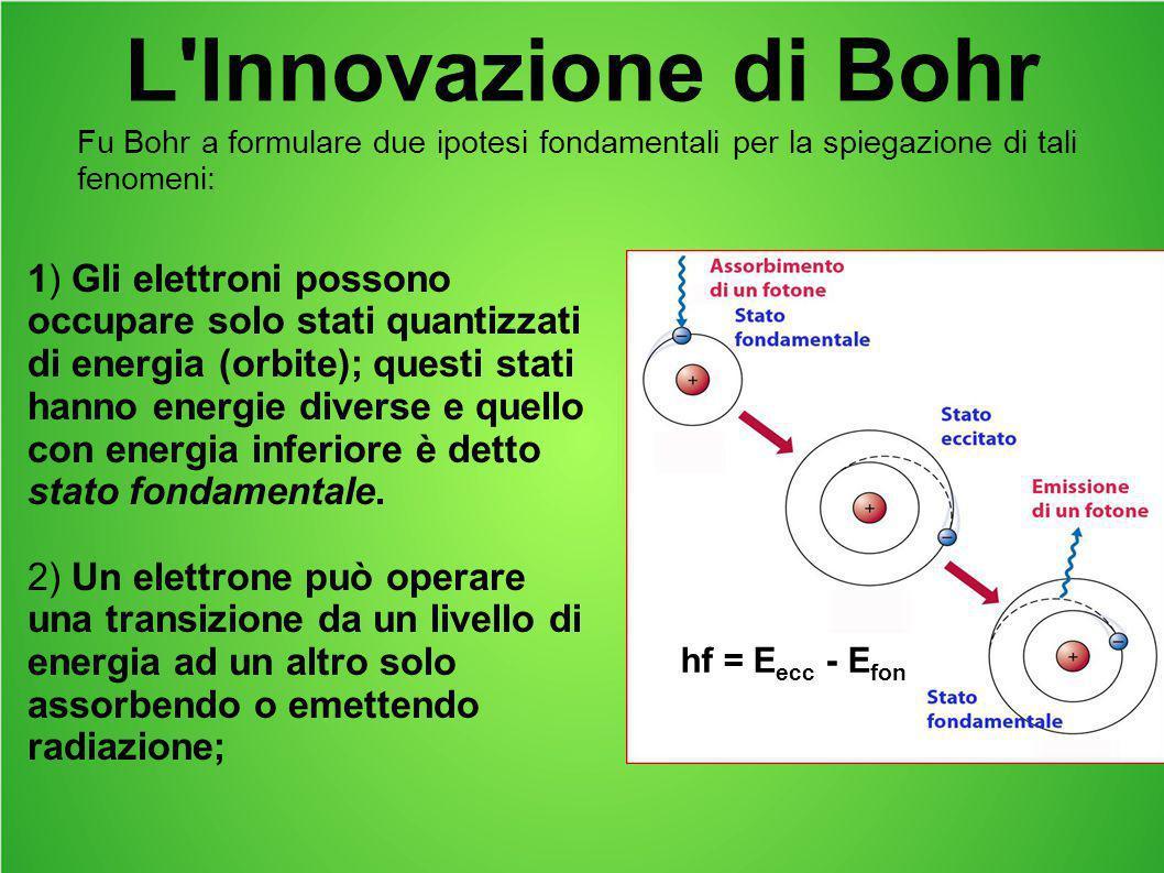 L Innovazione di Bohr Fu Bohr a formulare due ipotesi fondamentali per la spiegazione di tali fenomeni:
