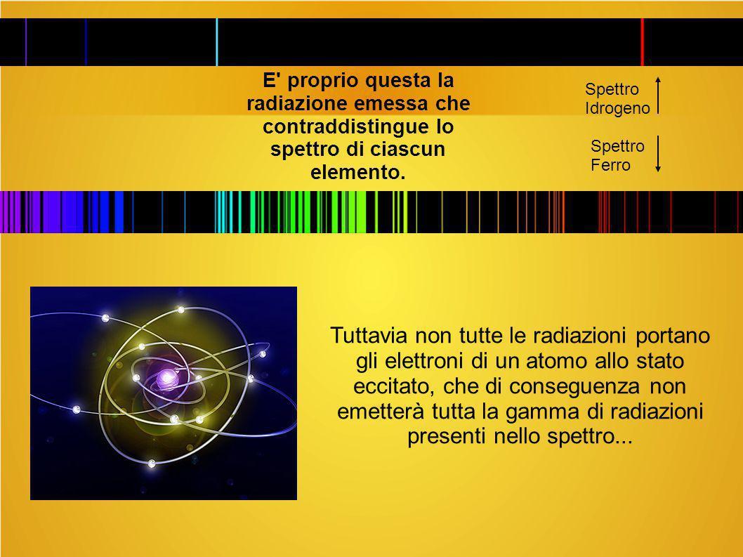 E proprio questa la radiazione emessa che contraddistingue lo spettro di ciascun elemento.