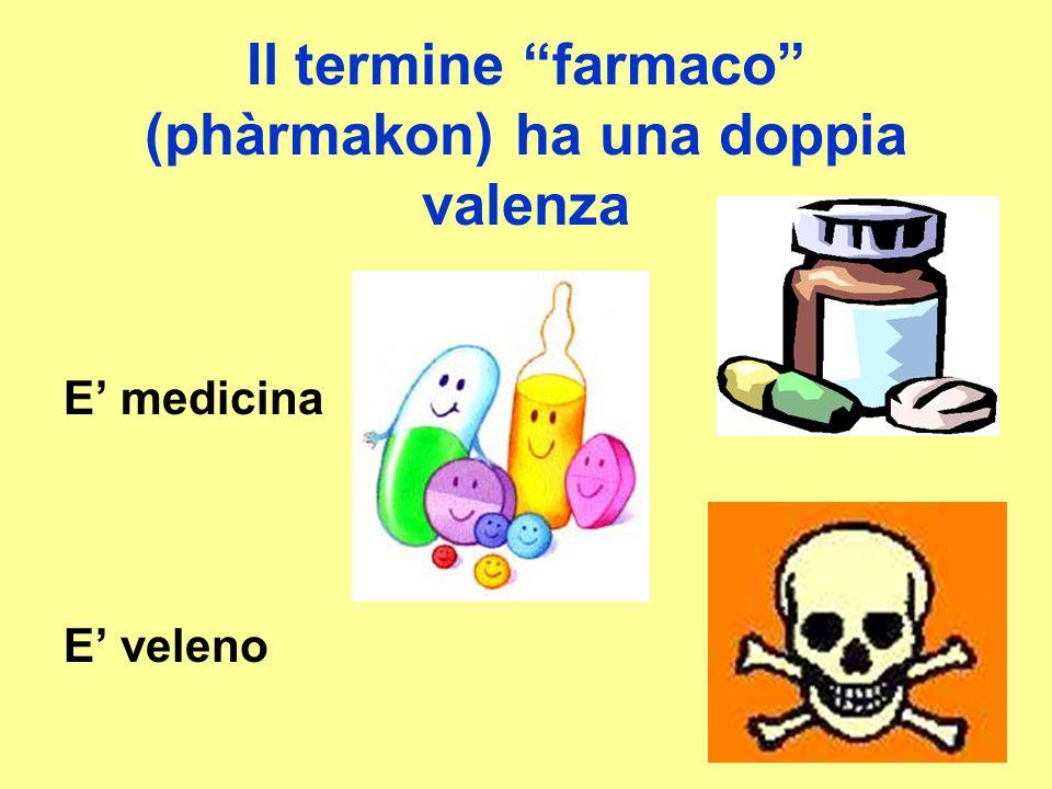 Il termine farmaco (phàrmakon) ha una doppia valenza