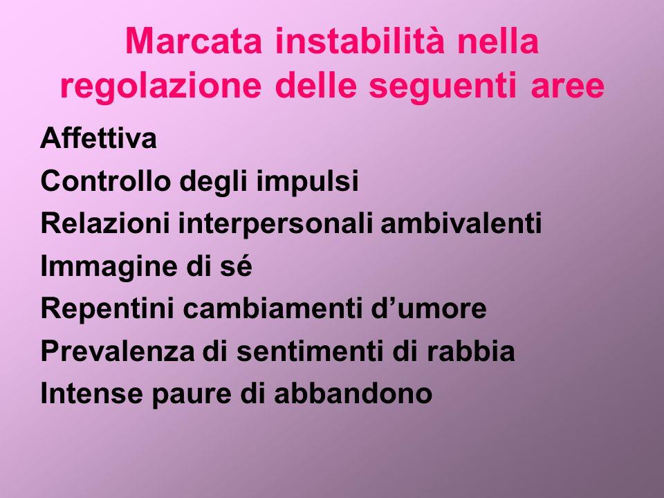 Marcata instabilità nella regolazione delle seguenti aree