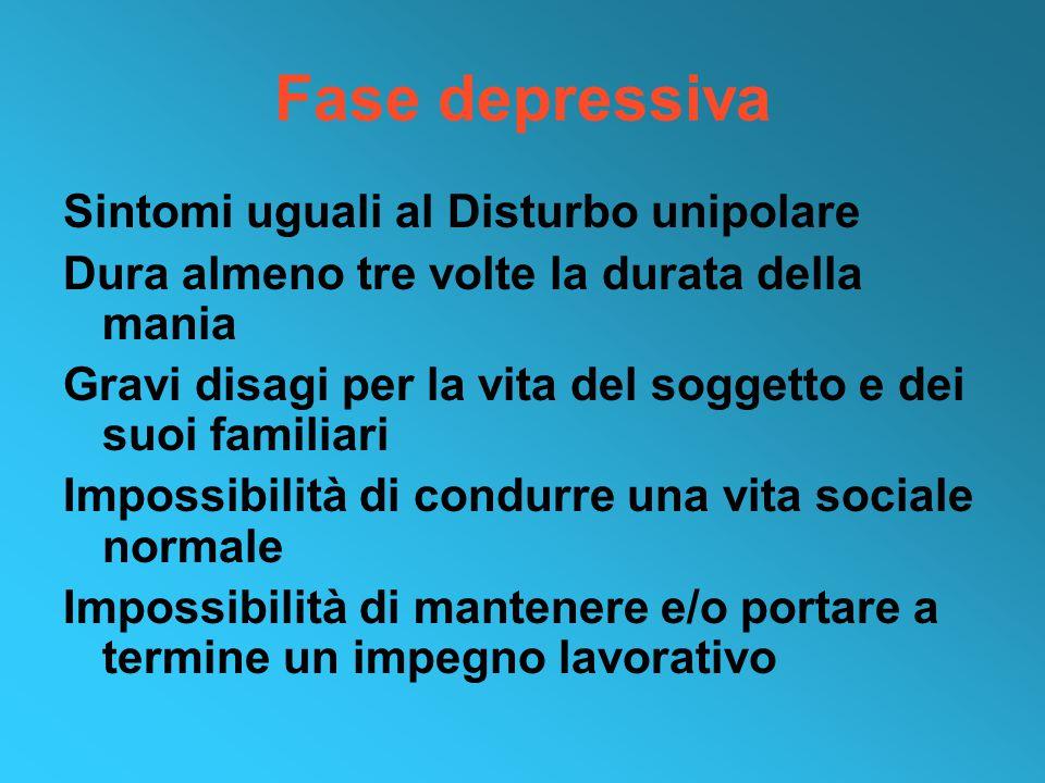 Fase depressiva Sintomi uguali al Disturbo unipolare