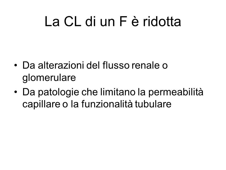 La CL di un F è ridotta Da alterazioni del flusso renale o glomerulare