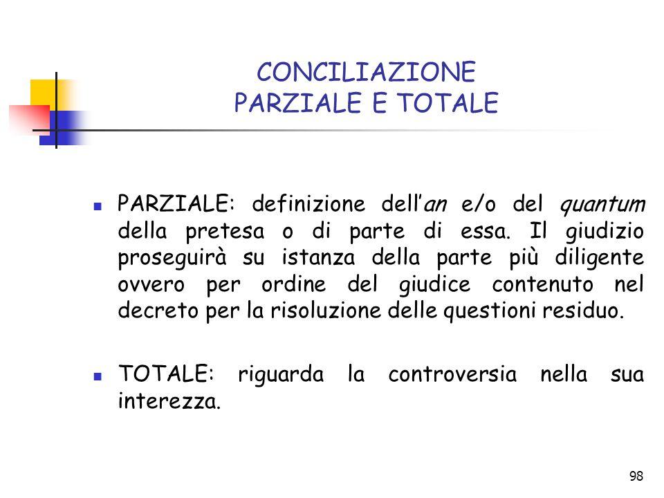 CONCILIAZIONE PARZIALE E TOTALE