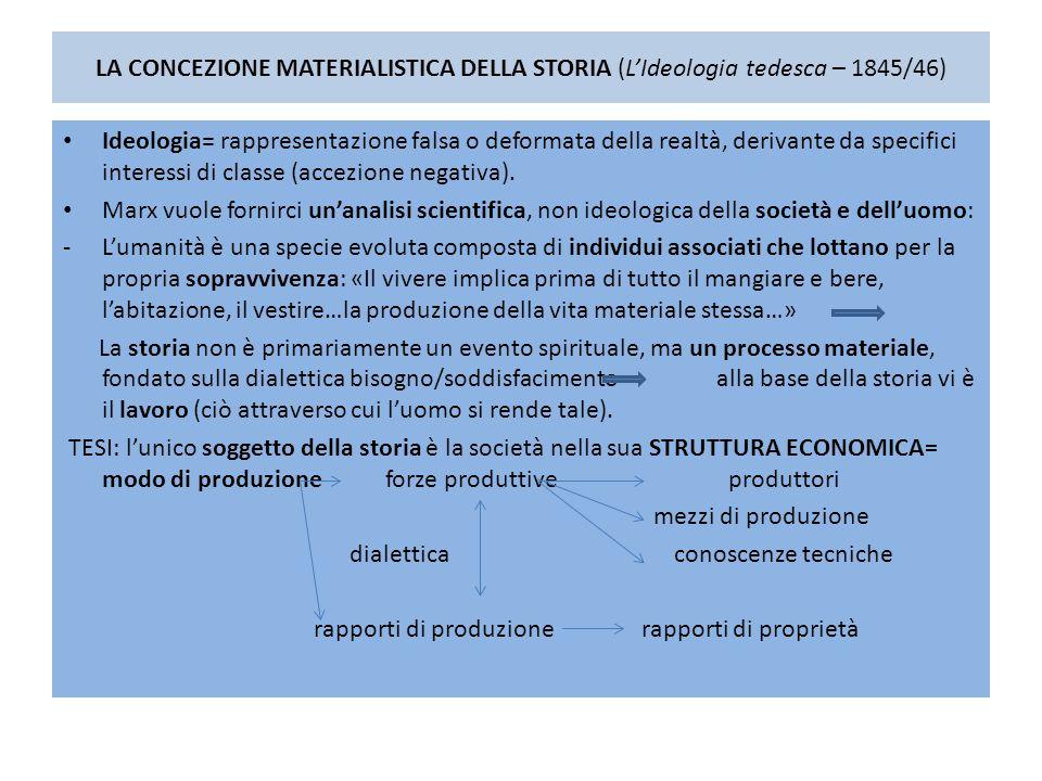 LA CONCEZIONE MATERIALISTICA DELLA STORIA (L'Ideologia tedesca – 1845/46)