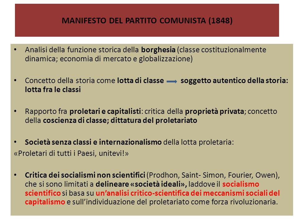 MANIFESTO DEL PARTITO COMUNISTA (1848)