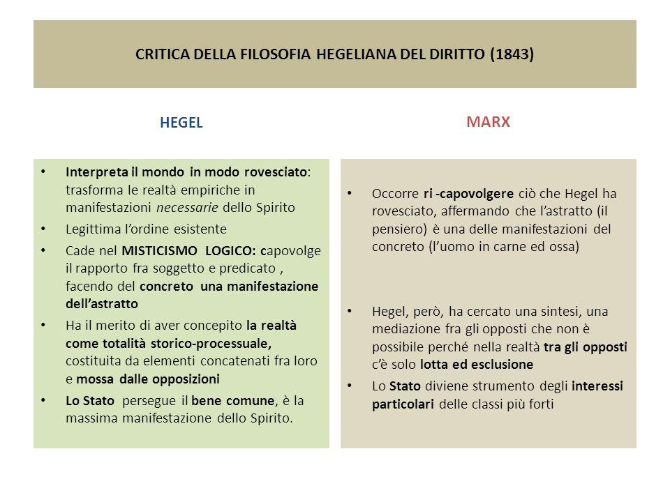 CRITICA DELLA FILOSOFIA HEGELIANA DEL DIRITTO (1843)