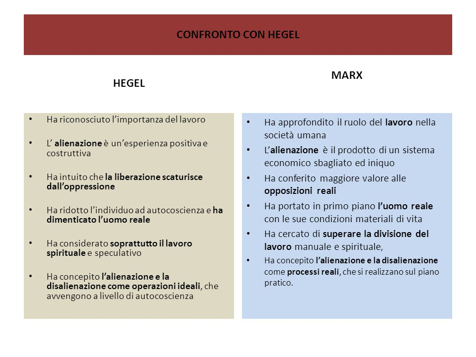 CONFRONTO CON HEGEL MARX HEGEL