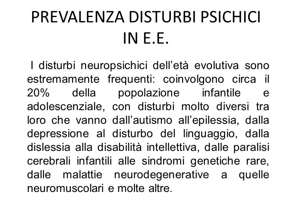 PREVALENZA DISTURBI PSICHICI IN E.E.