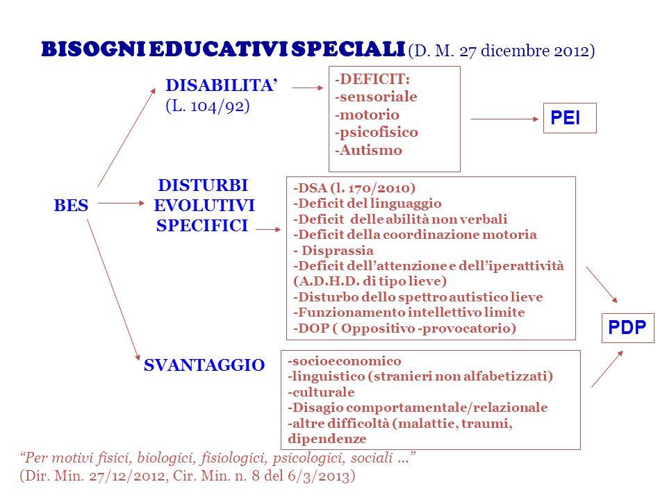 BISOGNI EDUCATIVI SPECIALI (D. M. 27 dicembre 2012)